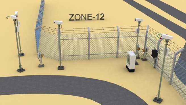 Integrated perimeter protection